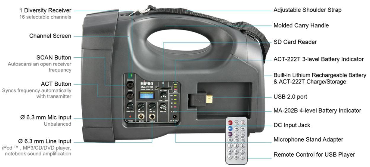 MA-202B Personal Wireless PA System