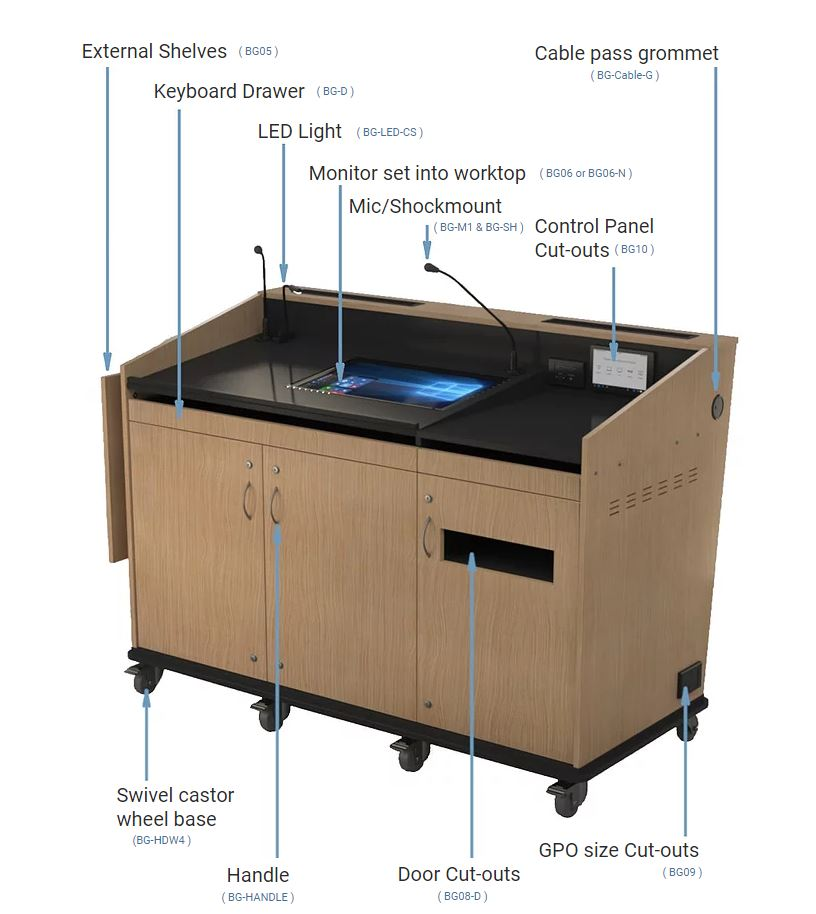 Options available to order with your A-Series Single bay lectern.